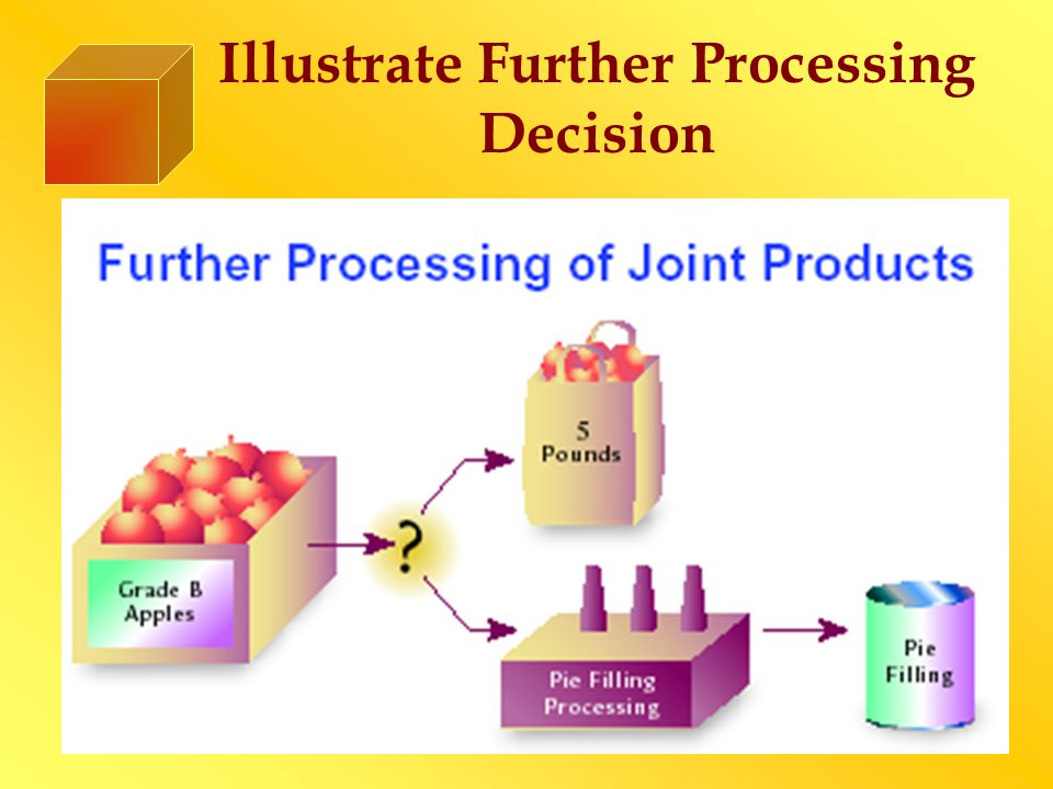 Illustrate Further Processing Decision