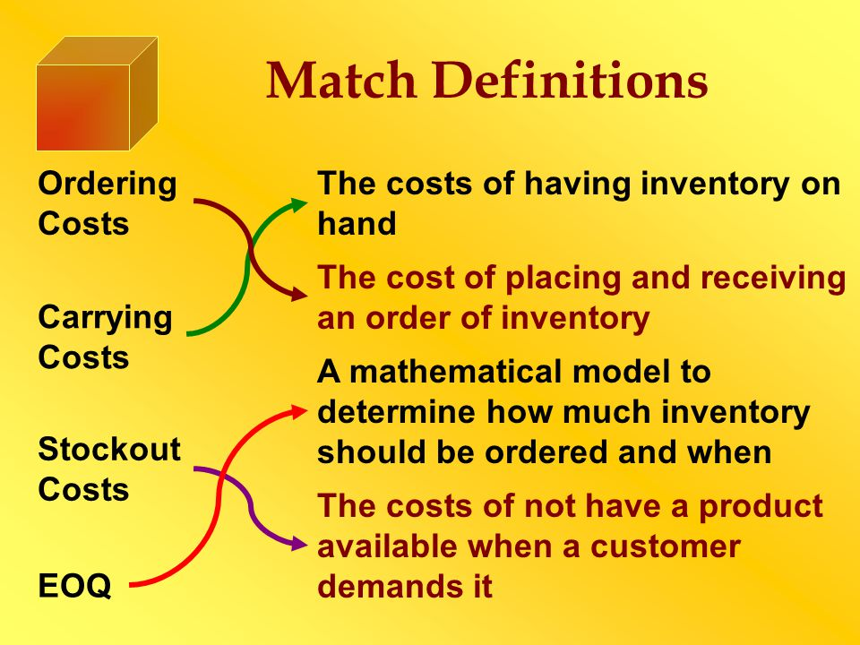 Match Definitions Ordering Costs Carrying Costs The costs of having inventory on hand The cost of placing and receiving an order of inventory EOQ Stockout Costs A mathematical model to determine how much inventory should be ordered and when The costs of not have a product available when a customer demands it