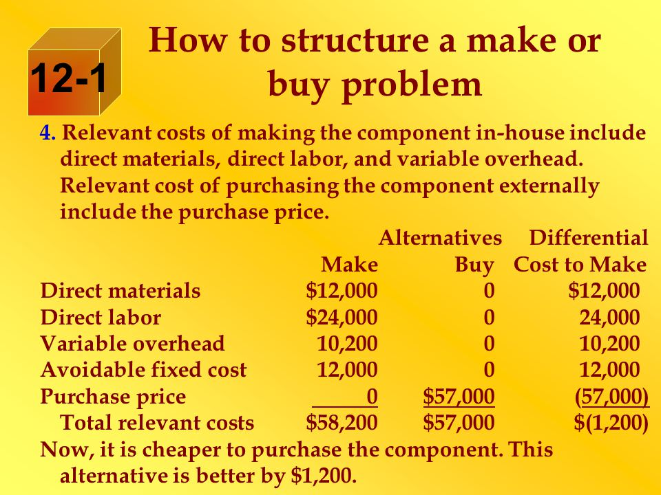 How to calculate ordering cost, carrying cost, & total inventory- related cost.
