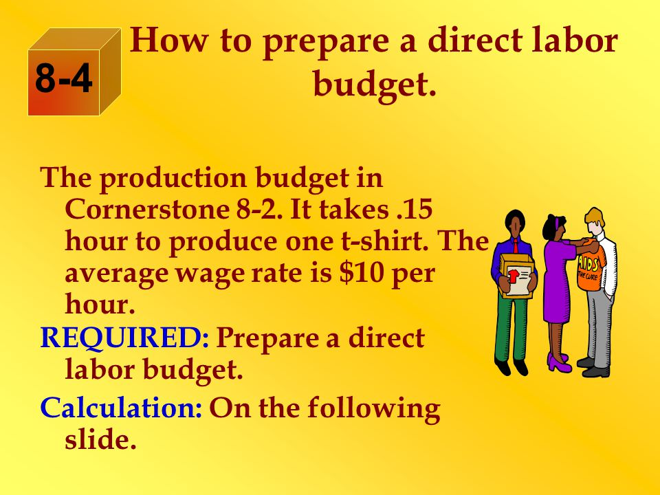 How to prepare a direct labor budget.The production budget in Cornerstone 8-2.