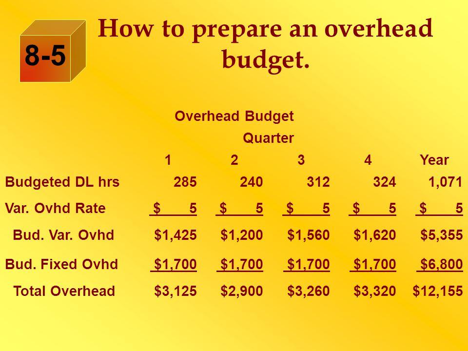 Overhead Budget Quarter 1234Year Budgeted DL hrs 285 240 312 324 1,071 Var.