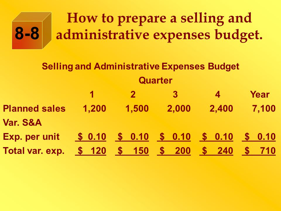 How to prepare a selling and administrative expenses budget.