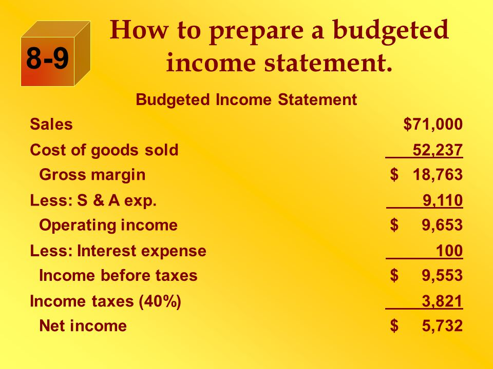 How to prepare a budgeted income statement.