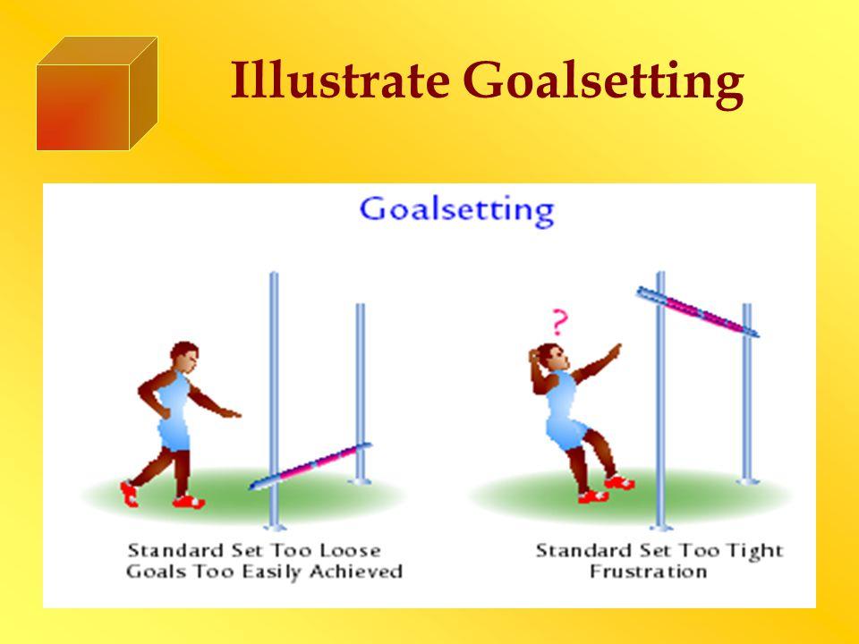 Illustrate Goalsetting