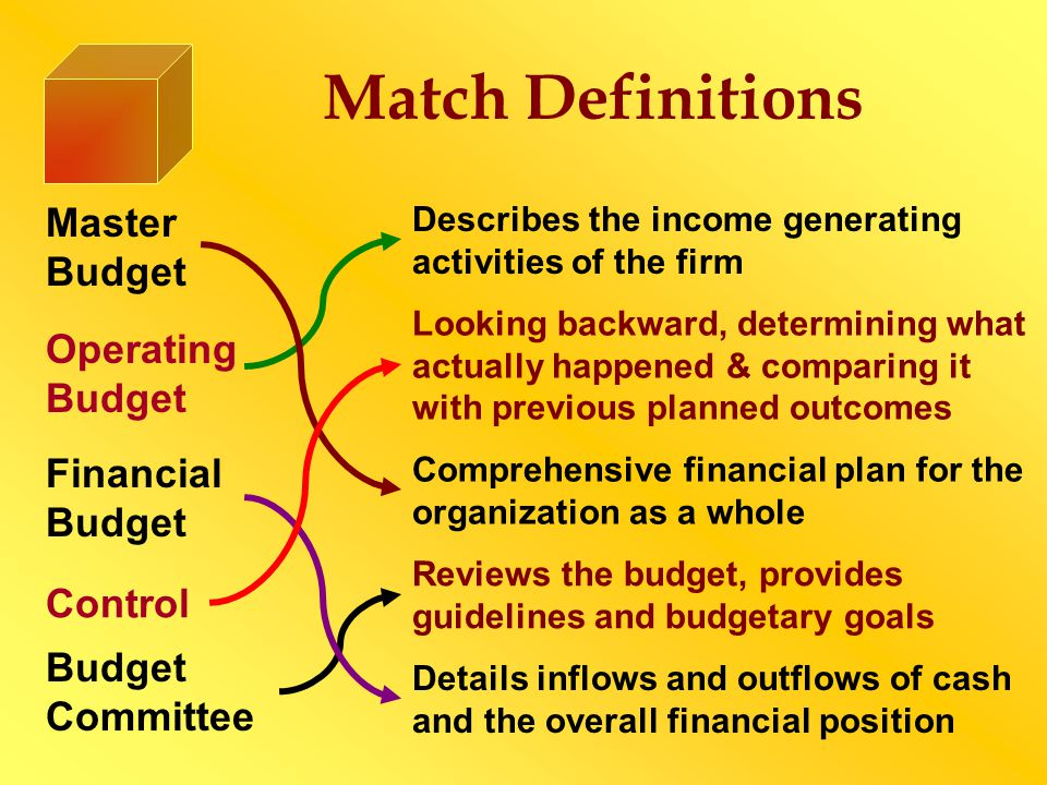 Match Definitions Master Budget Budget Committee Operating Budget Describes the income generating activities of the firm Details inflows and outflows of cash and the overall financial position Looking backward, determining what actually happened & comparing it with previous planned outcomes Control Financial Budget Comprehensive financial plan for the organization as a whole Reviews the budget, provides guidelines and budgetary goals