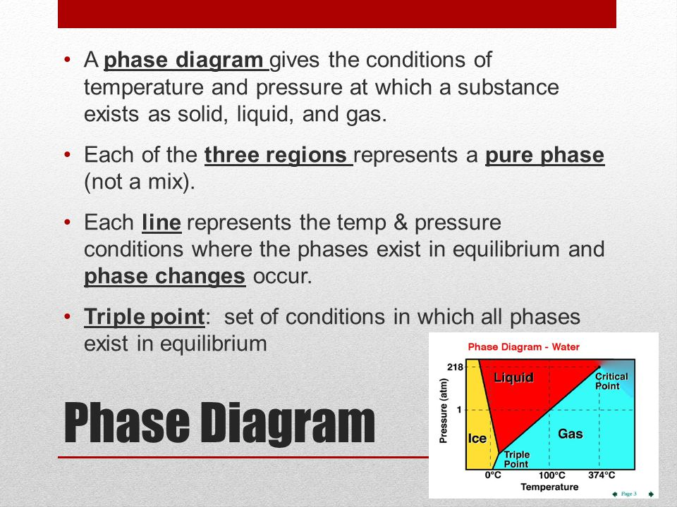 Phase Diagram A phase diagram gives the conditions of temperature and pressure at which a substance exists as solid, liquid, and gas. Each of the thre