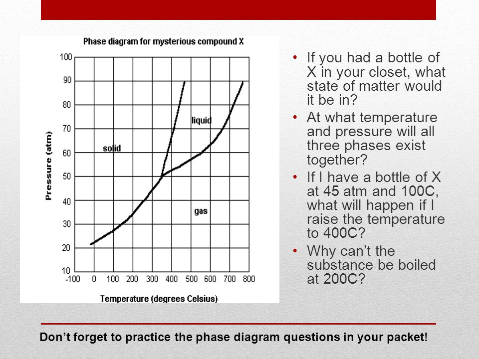 If you had a bottle of X in your closet, what state of matter would it be in? At what temperature and pressure will all three phases exist together? I