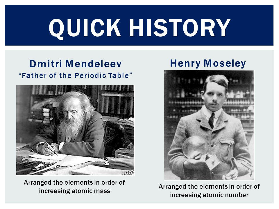 "Dmitri Mendeleev ""Father of the Periodic Table"" Henry Moseley QUICK HISTORY Arranged the elements in order of increasing atomic mass Arranged the elem"