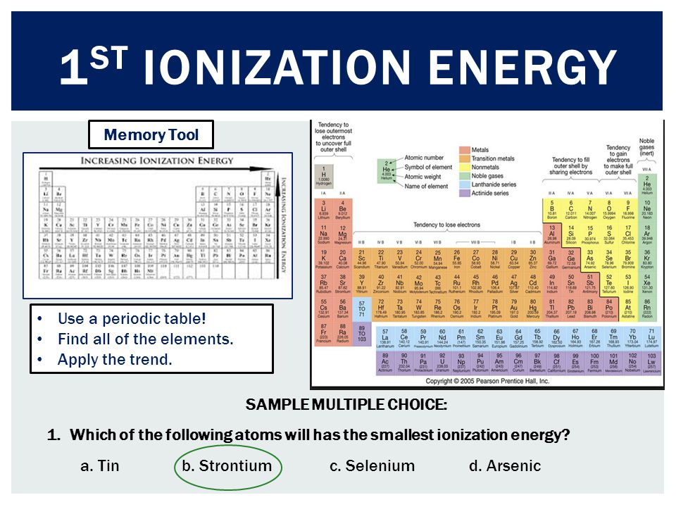 1 ST IONIZATION ENERGY Memory Tool SAMPLE MULTIPLE CHOICE: 1. Which of the following atoms will has the smallest ionization energy? a. Tinb. Strontium
