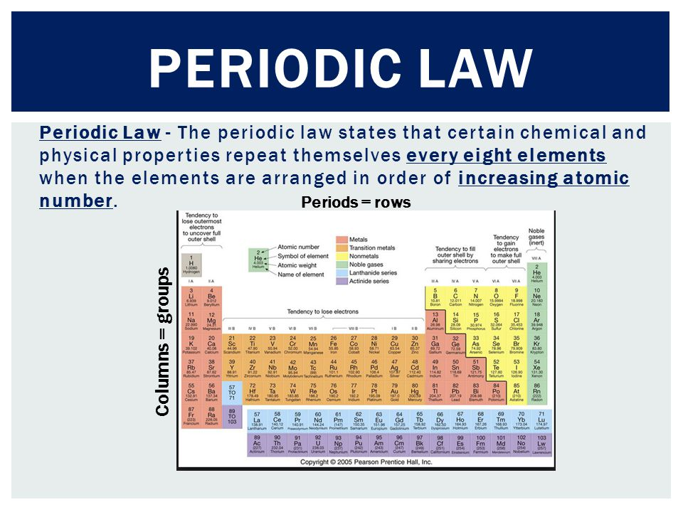 Periodic Law - The periodic law states that certain chemical and physical properties repeat themselves every eight elements when the elements are arra