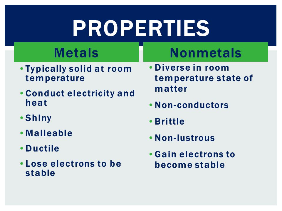 Metals Typically solid at room temperature Conduct electricity and heat Shiny Malleable Ductile Lose electrons to be stable Nonmetals Diverse in room