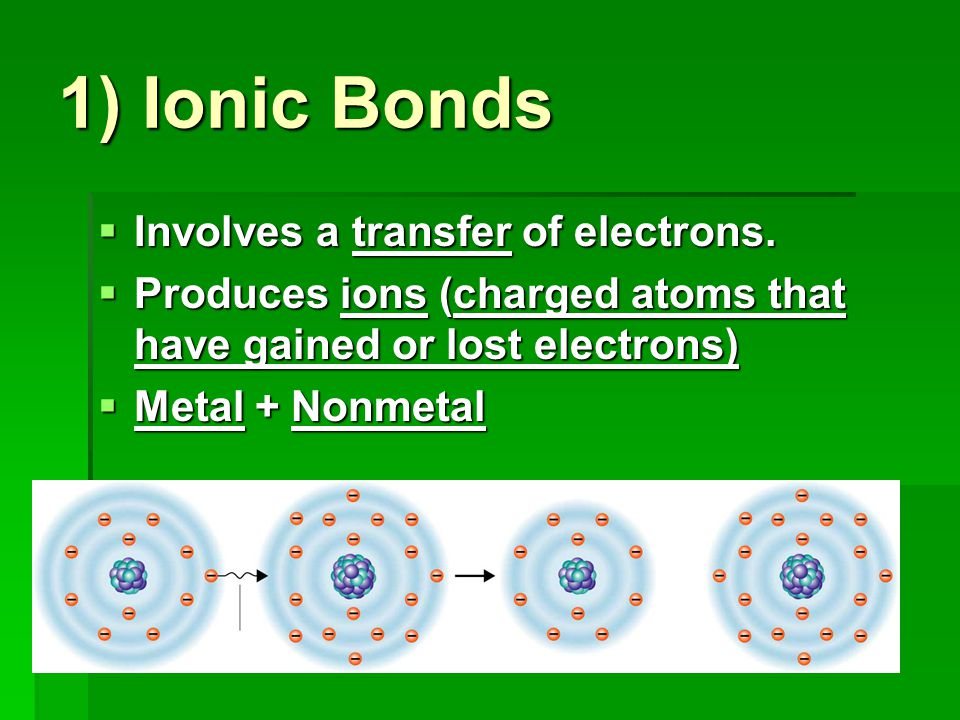 1) Ionic Bonds  Involves a transfer of electrons.  Produces ions (charged atoms that have gained or lost electrons)  Metal + Nonmetal