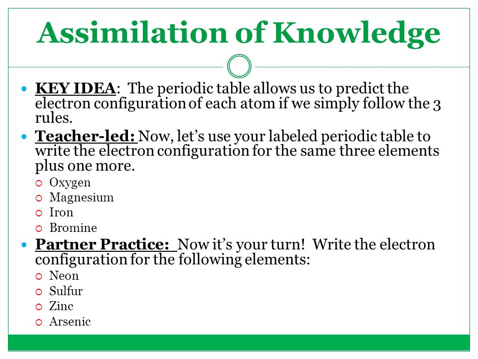 KEY IDEA: The periodic table allows us to predict the electron configuration of each atom if we simply follow the 3 rules.
