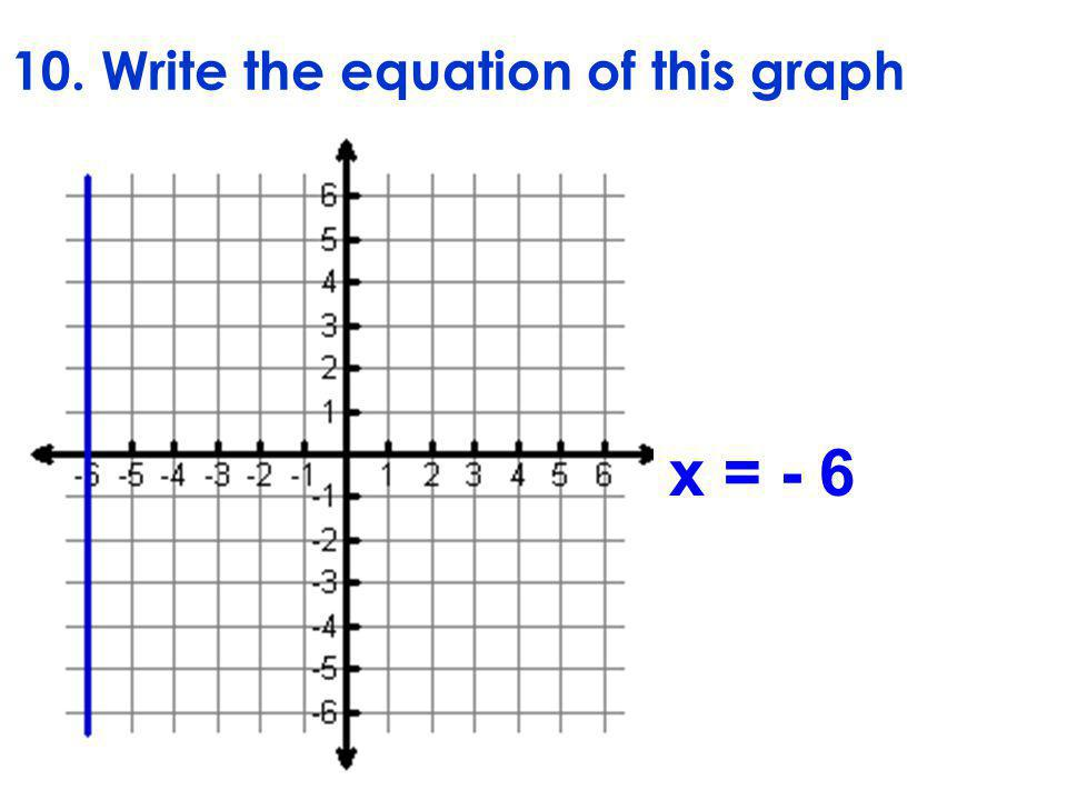 10. Write the equation of this graph x = - 6