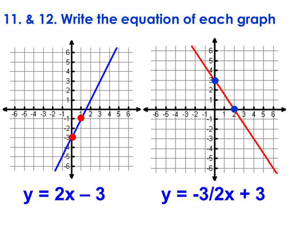 11. & 12. Write the equation of each graph y = 2x – 3y = -3/2x + 3    