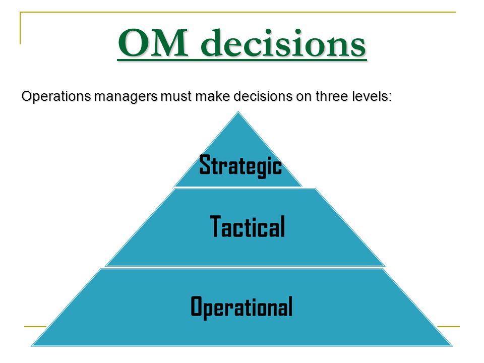3- OM decisions StrategicTacticaloperational