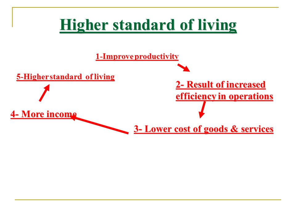 (A)- Higher standard of living ability to increase its productivity A major factor in raising the standard of living in a society is the ability to increase its productivity.