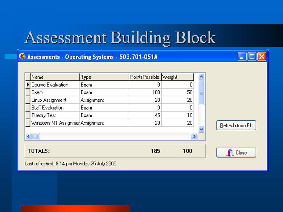 Assessment Building Block