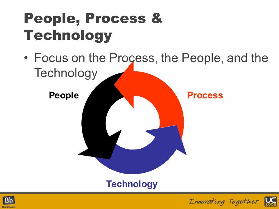 People, Process & Technology PeopleProcess Technology Focus on the Process, the People, and the Technology