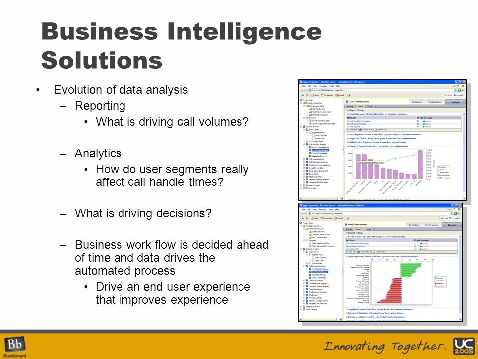 Business Intelligence Solutions Evolution of data analysis –Reporting What is driving call volumes? –Analytics How do user segments really affect call