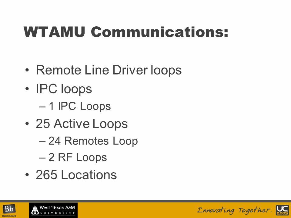 IP Communications: Data Network NP Terminal Server RS 485 Reader Terminal Server First IP Communications devices were terminal servers