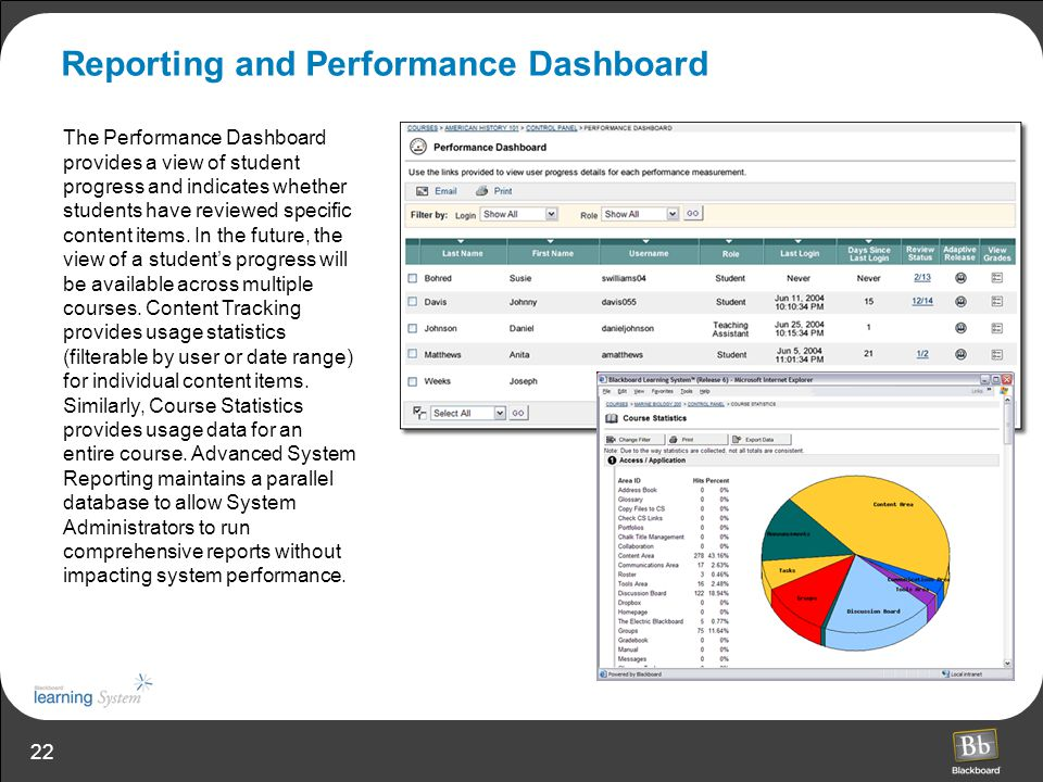 22 Reporting and Performance Dashboard The Performance Dashboard provides a view of student progress and indicates whether students have reviewed specific content items.