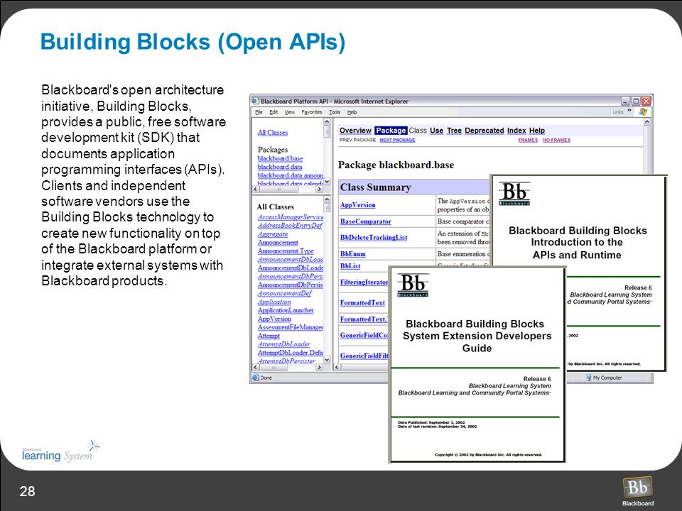 28 Building Blocks (Open APIs) Blackboard s open architecture initiative, Building Blocks, provides a public, free software development kit (SDK) that documents application programming interfaces (APIs).
