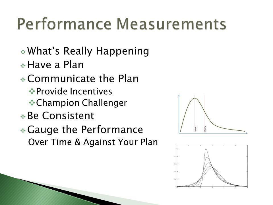  What's Really Happening  Have a Plan  Communicate the Plan  Provide Incentives  Champion Challenger  Be Consistent  Gauge the Performance Over Time & Against Your Plan