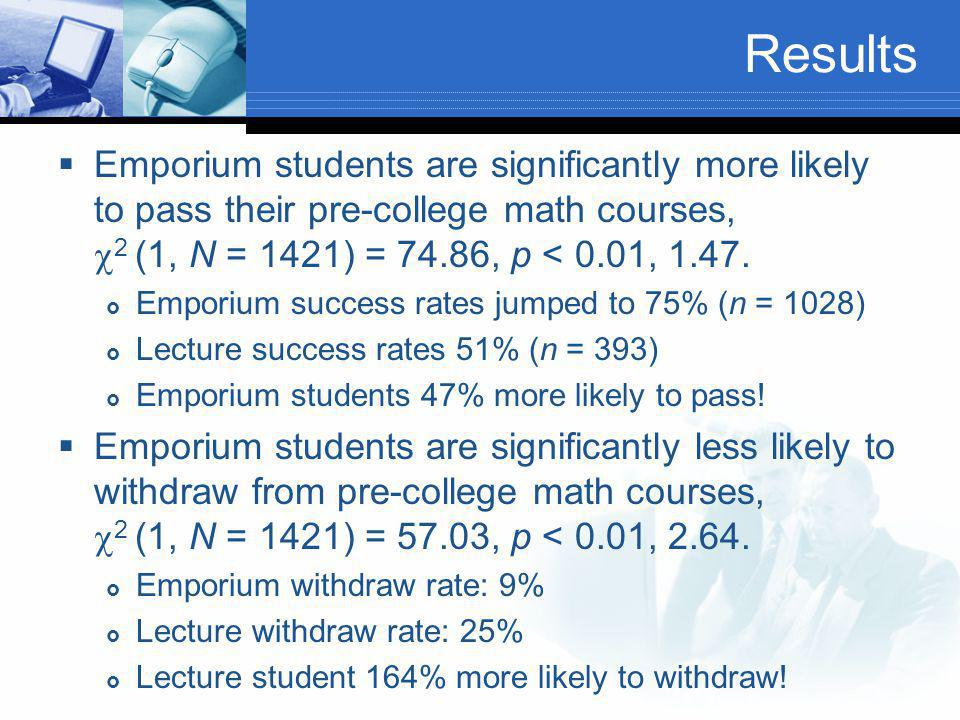 Results  Emporium students are significantly more likely to pass their pre-college math courses,  2 (1, N = 1421) = 74.86, p < 0.01, 1.47.