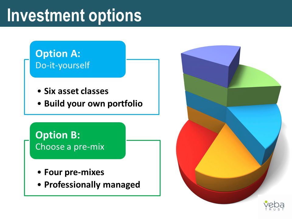 Six asset classes Build your own portfolio Option A: Do-it-yourself Four pre-mixes Professionally managed Option B: Choose a pre-mix Investment options