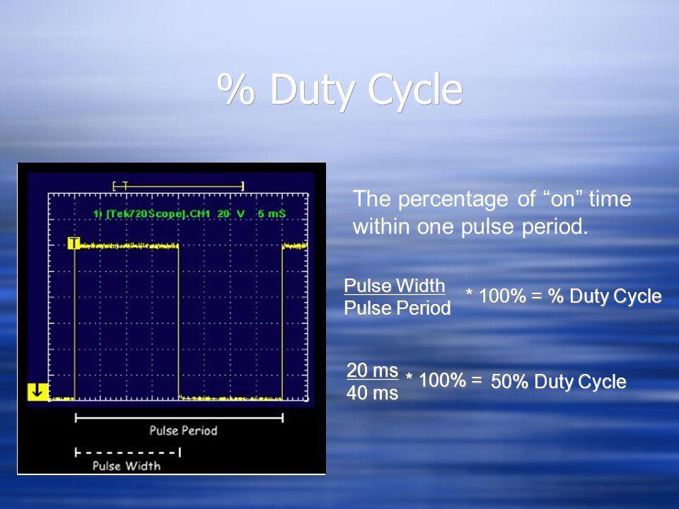 Pulse Width Pulse Period Pulse Width Pulse Period * 100% = % Duty Cycle 20 ms 40 ms 20 ms 40 ms * 100% = 50% Duty Cycle % Duty Cycle The percentage of