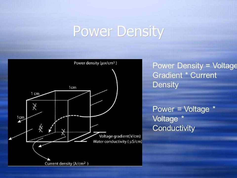 Power Density Power Density = Voltage Gradient * Current Density Power = Voltage * Voltage * Conductivity