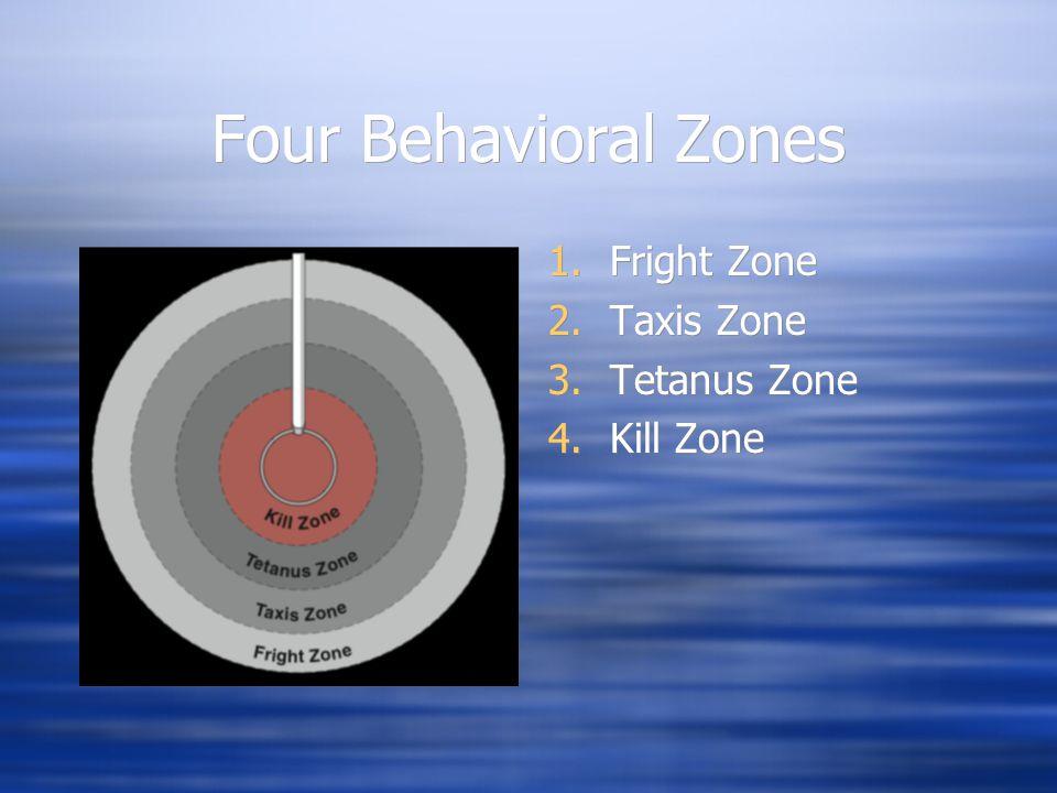 Four Behavioral Zones 1.Fright Zone 2.Taxis Zone 3.Tetanus Zone 4.Kill Zone