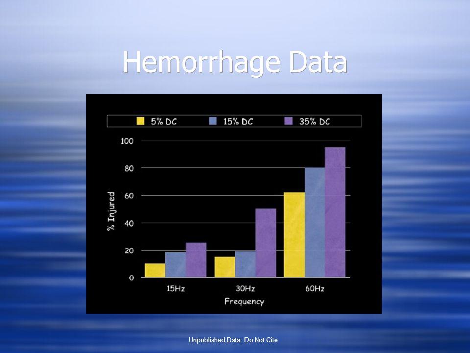 Unpublished Data: Do Not Cite Hemorrhage Data