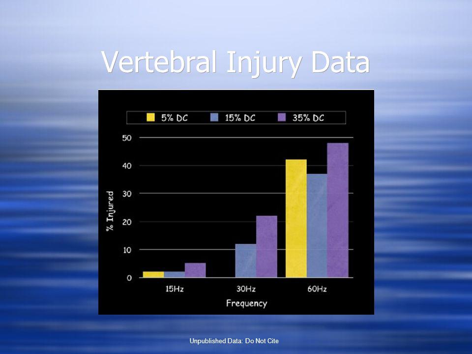 Unpublished Data: Do Not Cite Vertebral Injury Data