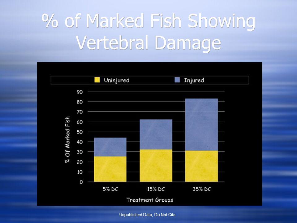 Unpublished Data; Do Not Cite % of Marked Fish Showing Vertebral Damage