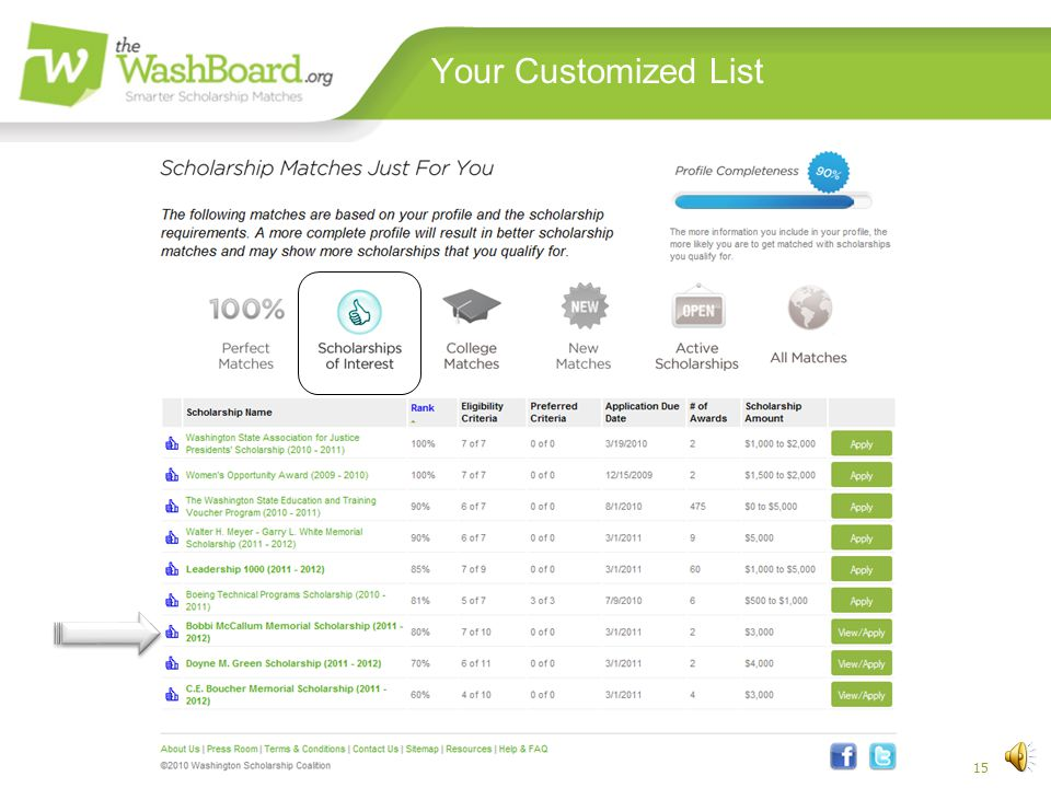 14 Washington Scholarship Coalition What Now
