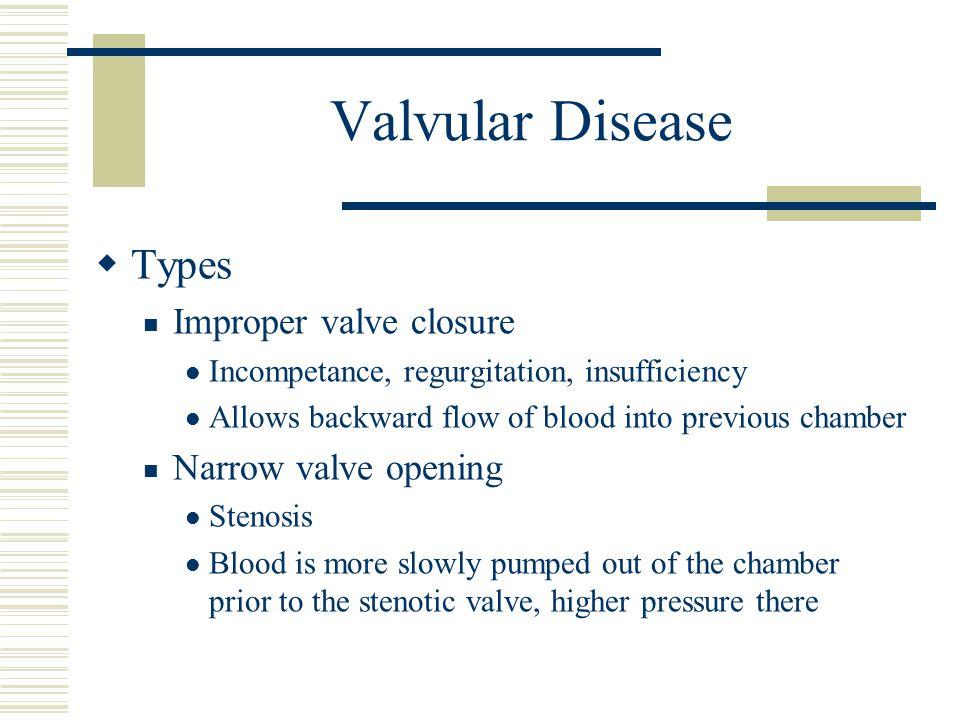 Valvular Disease  Types Improper valve closure Incompetance, regurgitation, insufficiency Allows backward flow of blood into previous chamber Narrow