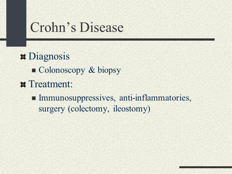 Crohn's Disease Diagnosis Colonoscopy & biopsy Treatment: Immunosuppressives, anti-inflammatories, surgery (colectomy, ileostomy)