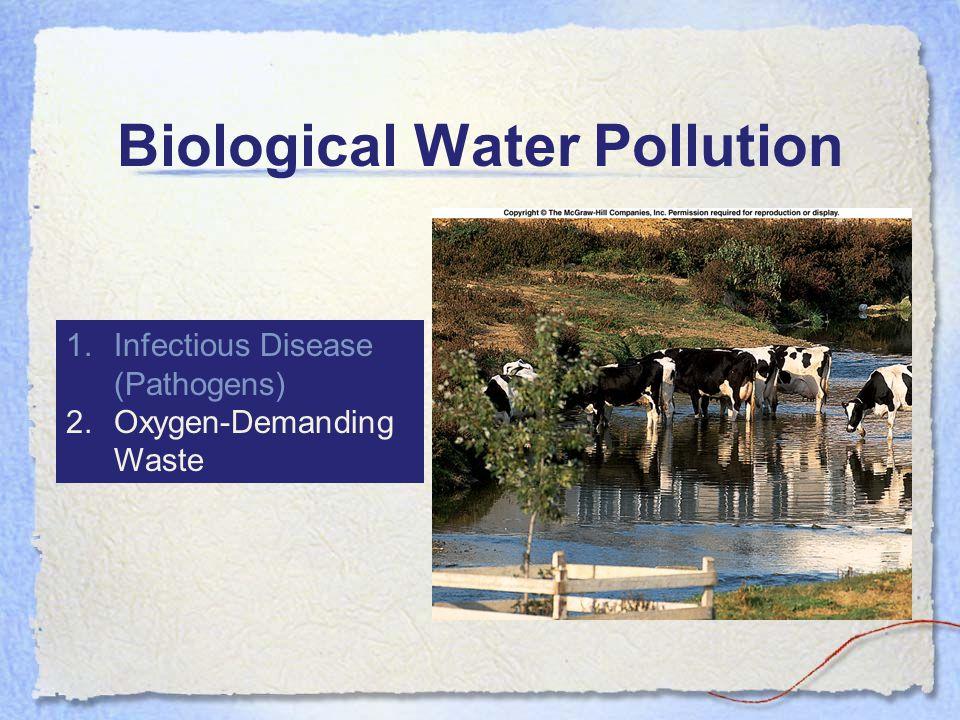 Biological Water Pollution 1.Infectious Disease (Pathogens) 2.Oxygen-Demanding Waste