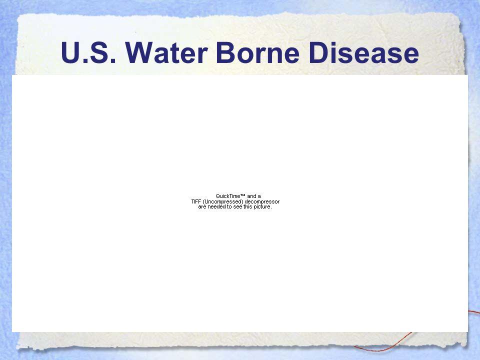 U.S. Water Borne Disease