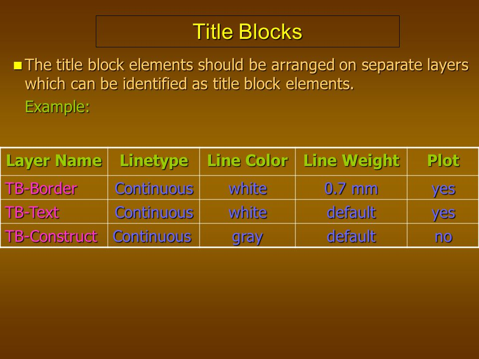 Title Blocks The title block elements should be arranged on separate layers which can be identified as title block elements. The title block elements