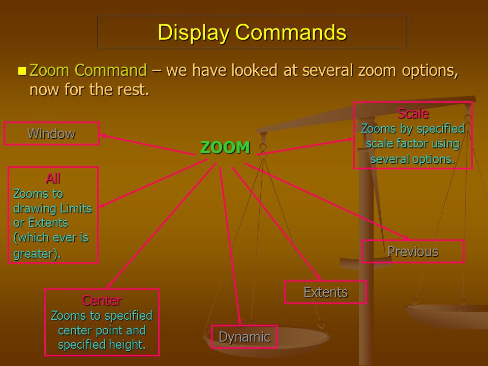 Display Commands Zoom Command – we have looked at several zoom options, now for the rest. Zoom Command – we have looked at several zoom options, now f