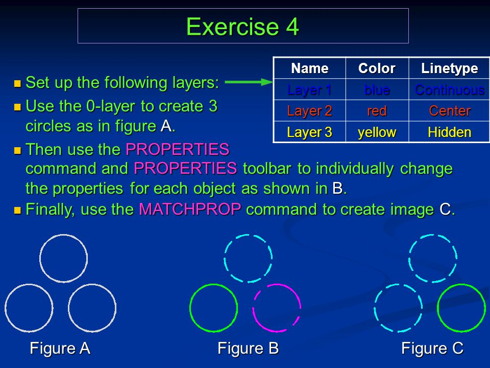 Exercise 4 Set up the following layers: Set up the following layers: Use the 0-layer to create 3 circles as in figure A.