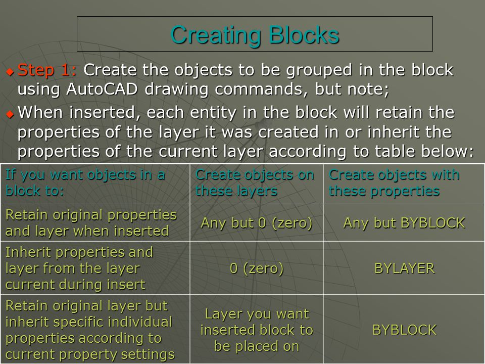 Creating Blocks  Step 1: Create the objects to be grouped in the block using AutoCAD drawing commands, but note;  When inserted, each entity in the
