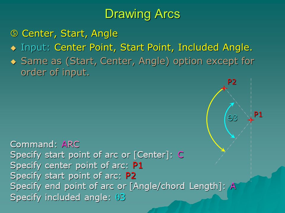 Drawing Arcs  Center, Start, Angle  Input: Center Point, Start Point, Included Angle.