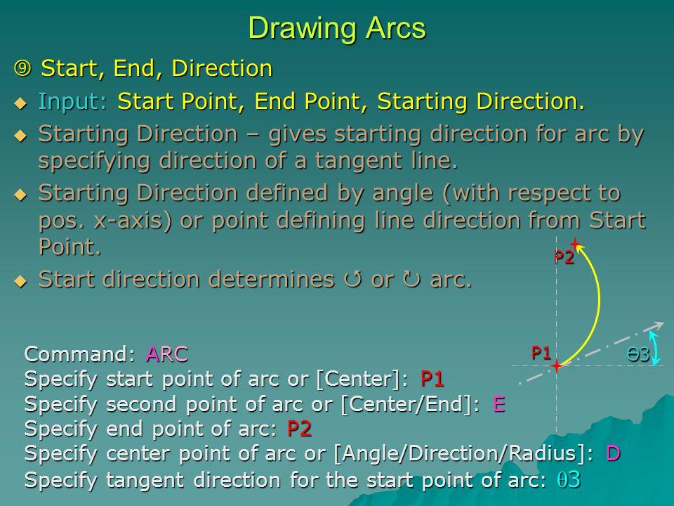 Drawing Arcs  Start, End, Direction  Input: Start Point, End Point, Starting Direction.