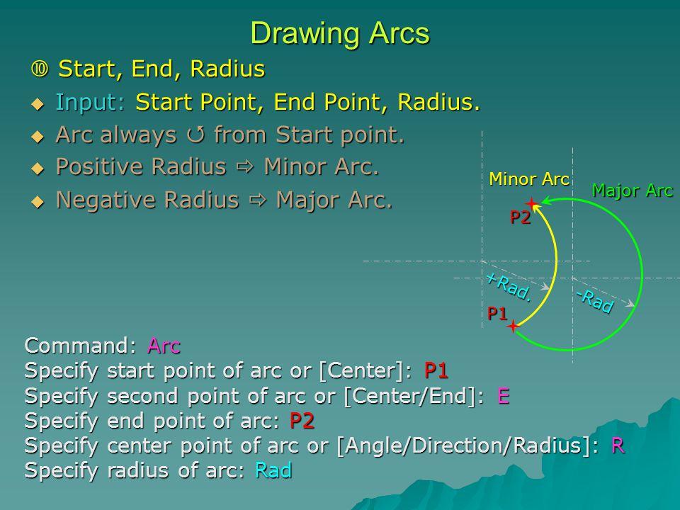 Drawing Arcs  Start, End, Radius  Input: Start Point, End Point, Radius.