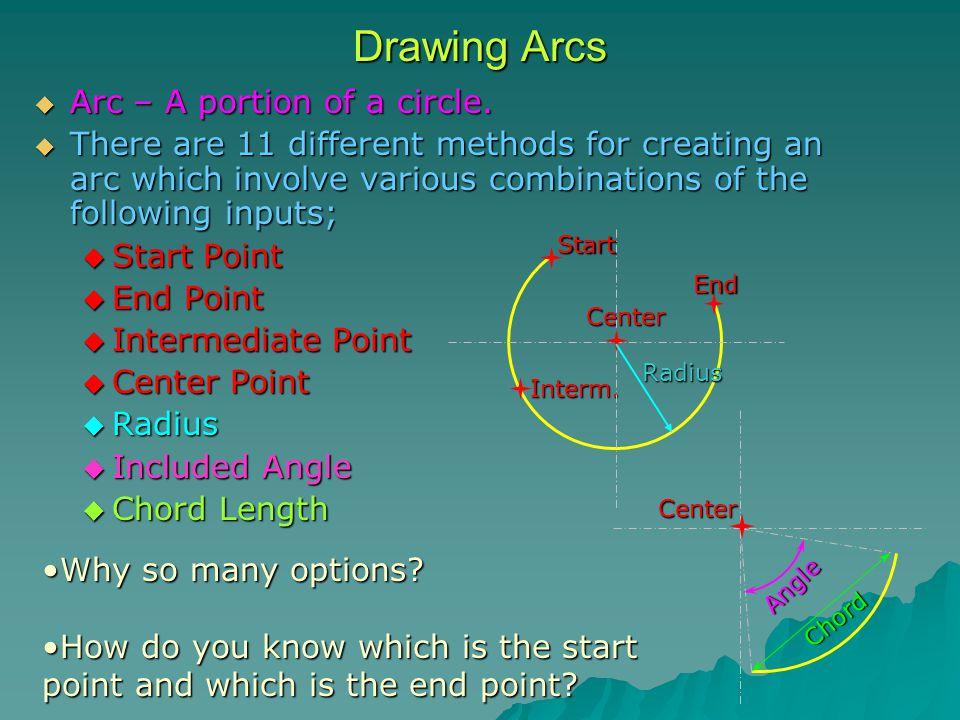 Drawing Arcs  Arc – A portion of a circle.