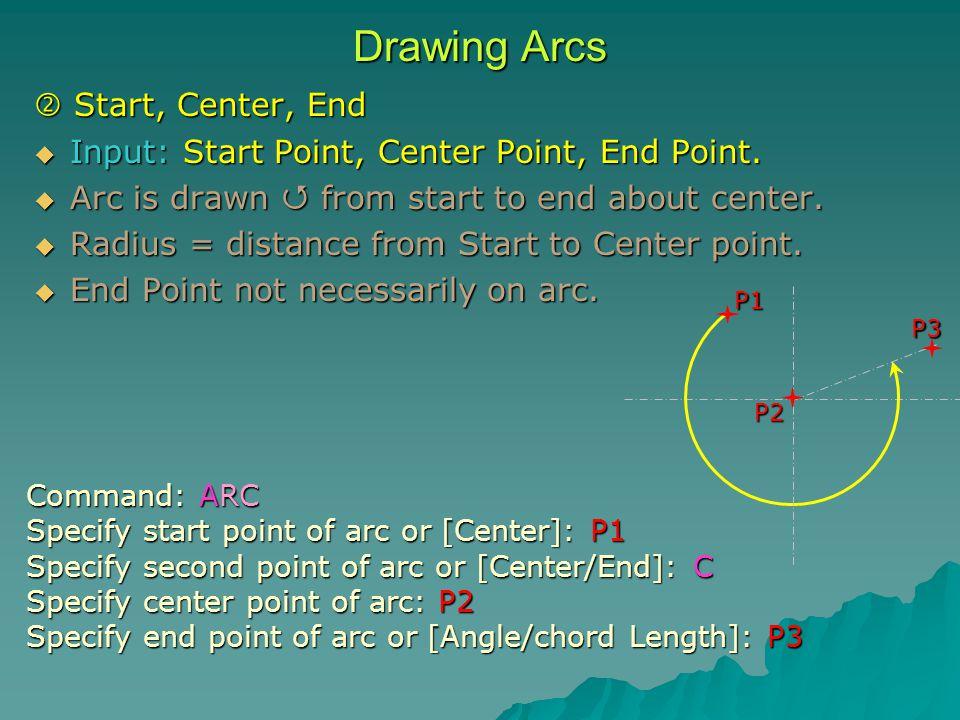 Drawing Arcs  Start, Center, End  Input: Start Point, Center Point, End Point.